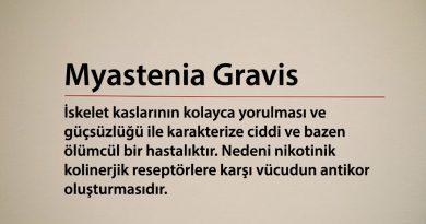 Miyasteniya Gravis